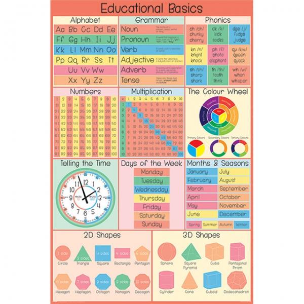 PP34531 에듀케이셔널 베이직스(Educational) (61x91)